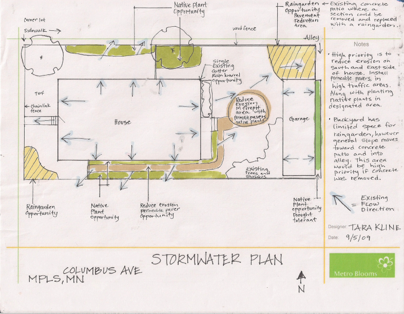 Sample Residential Stormwater Management Plan Drawing